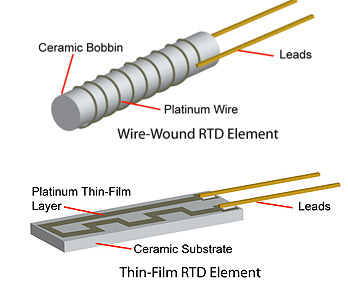 Conductive Solder For Glass