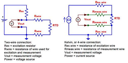 designing with rtd temperature sensors rh designworldonline com 4 wire rtd connections rosemount 4 wire rtd wiring diagram